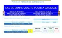 Analyses des Eaux de Baignade Vico-Sagone 21 et 23 juillet 2020