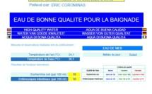 Analyses des Eaux de Baignade Vico-Sagone 03 et 06 aout 2020